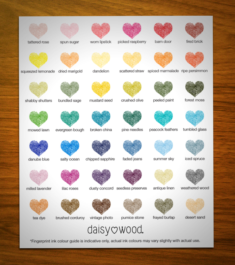 Fingerprint Guest book ink chart